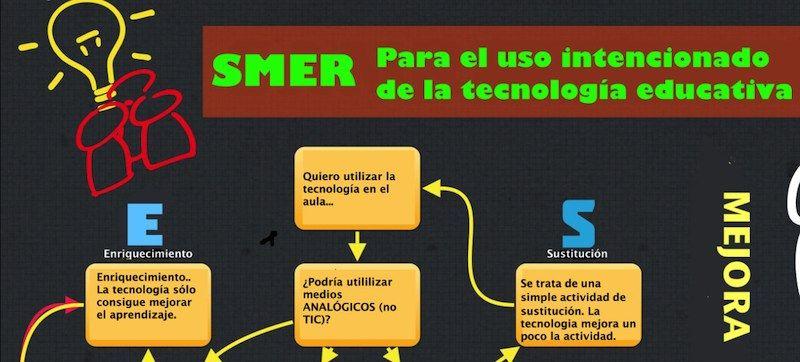 smer1