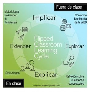 Flipped_Cycle_Flat