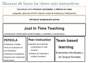 maneras de hacer las clases más interactivas