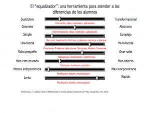 equalizador.001
