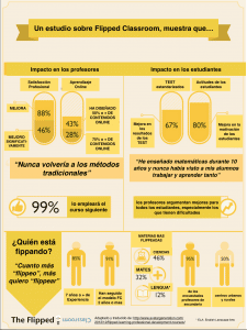 fcinfographic