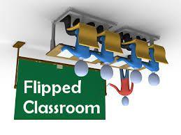 fliped