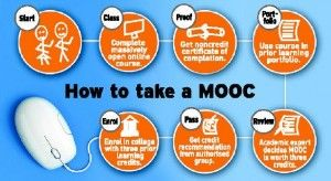 how-to-make-a-mooc