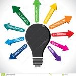 http://www.dreamstime.com/stock-photo-bulb-arrow-show-different-creativity-word-image29081030
