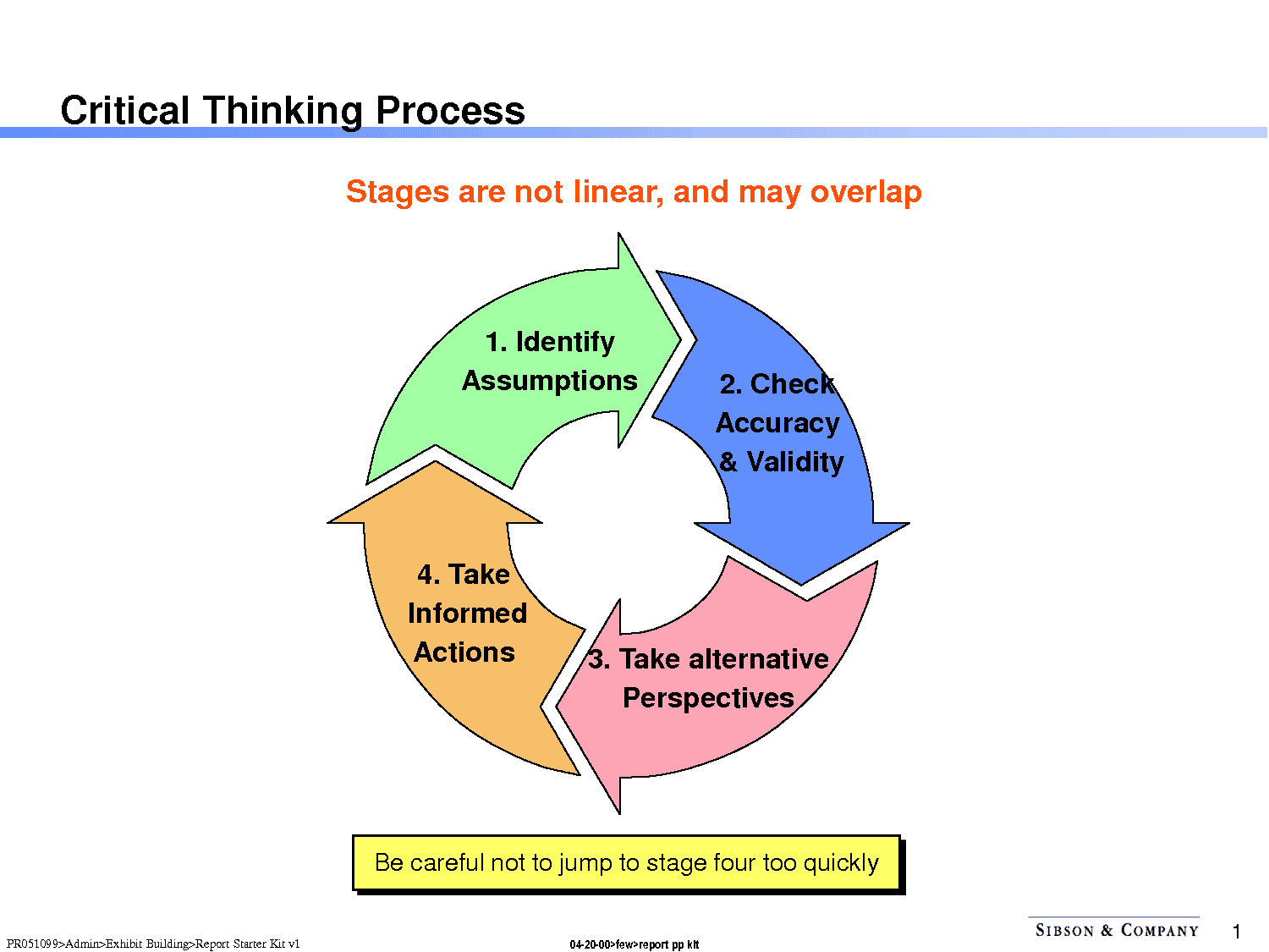concept of critical thinking originate The process we use to reflect on assess and judge the assumption underlying our  own and others ideas and efforts critical thinking the six types of socratic.