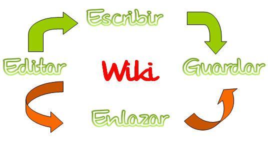 Desaf o wiki Que significa contemporaneo wikipedia
