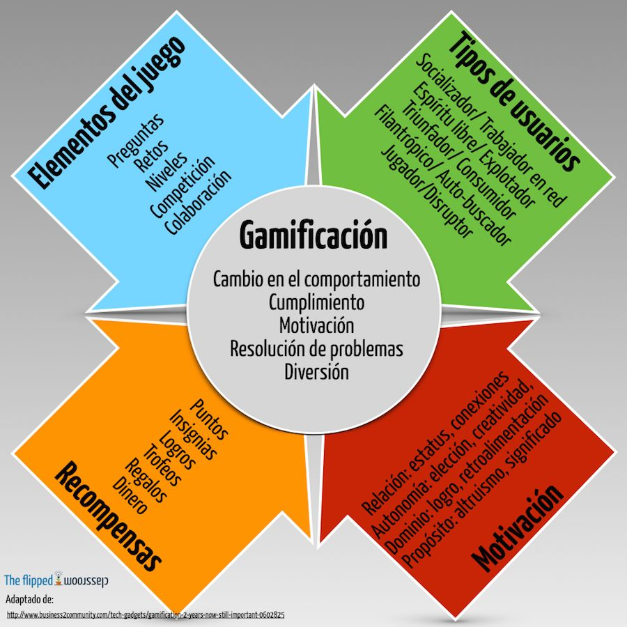 gamificat_pil.001