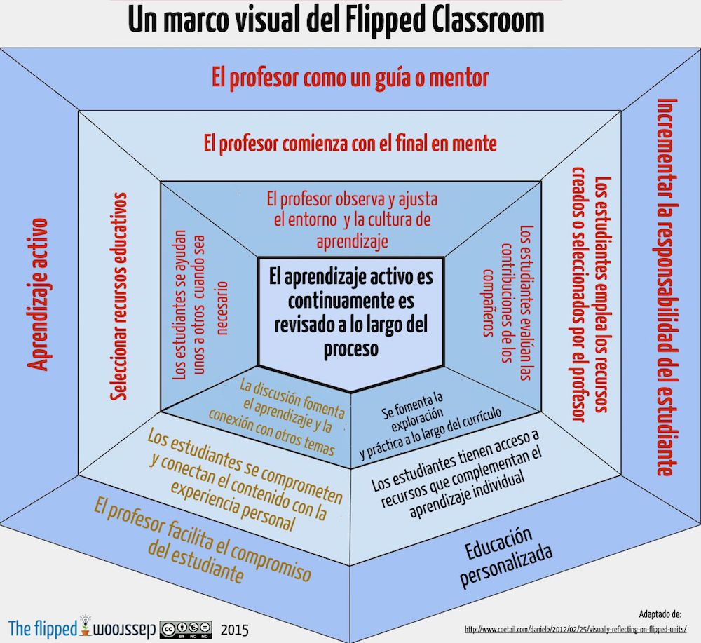marco visual Fc.001