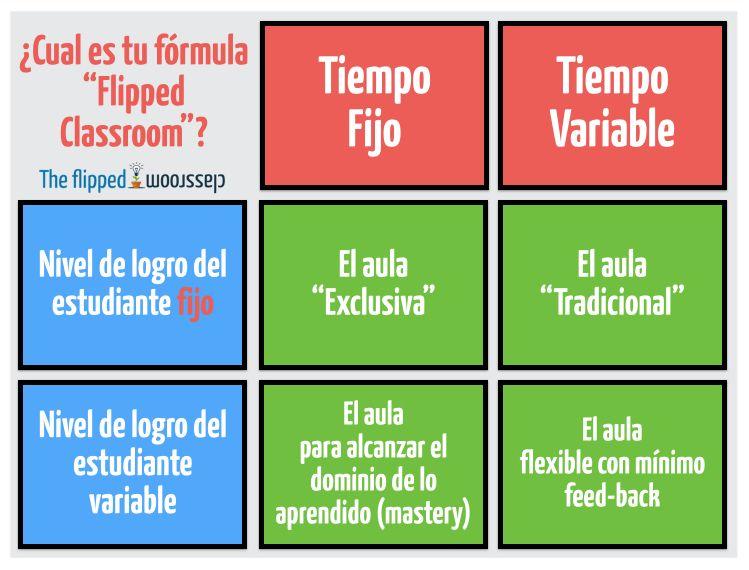 formulaflipped.001