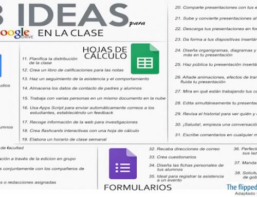 38 Ideas para usar Google Drive en la clase