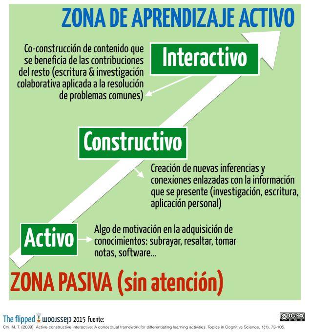 activelearning.001
