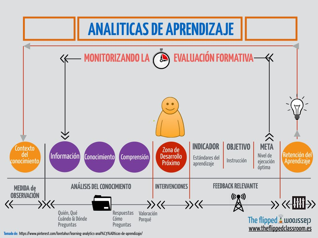 analytics.001