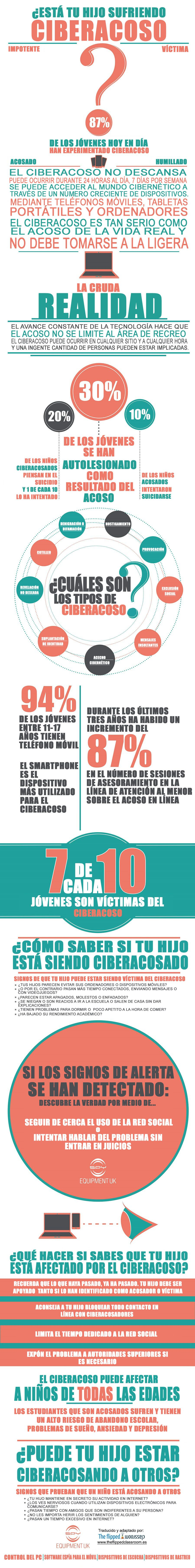 cyberbullying-infographicESP