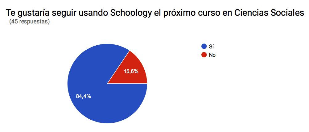 Schoology2