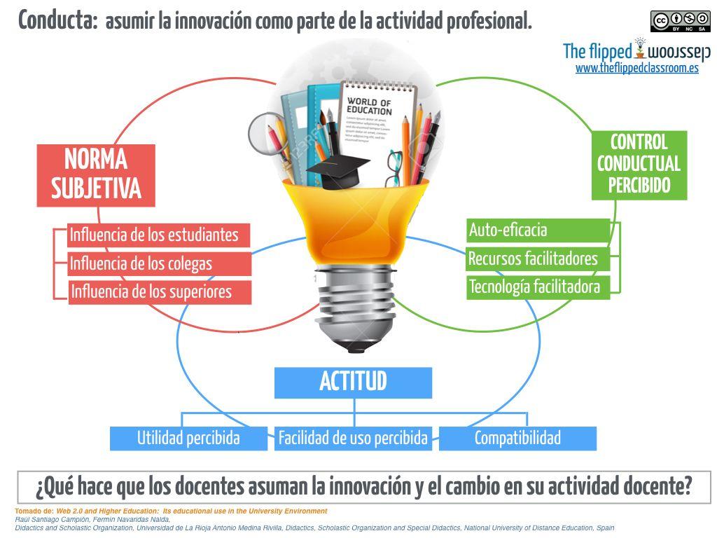 innovaycambio2.002