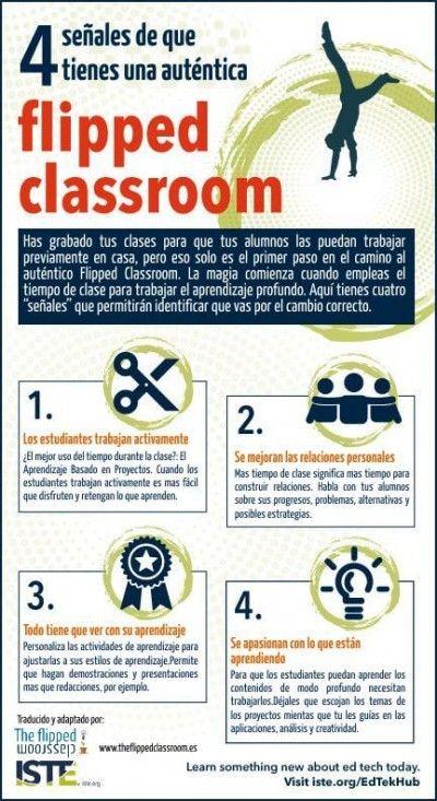 4 señales de que tienes una flipped classroom