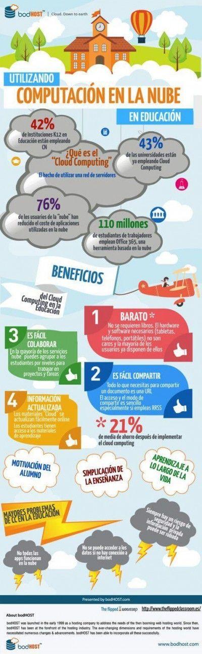Computación en la nube en educación