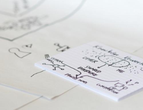 El pensamiento visual, un aliado de la flipped classroom