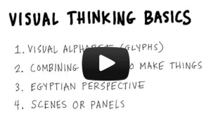Dave Gray's Visual thinking basics